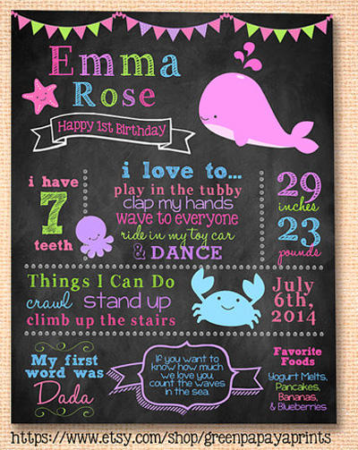 Handmade birthday gifts les petites gourmettes etsy chalkboard gumiabroncs Images